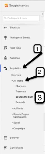 Source Medium GA