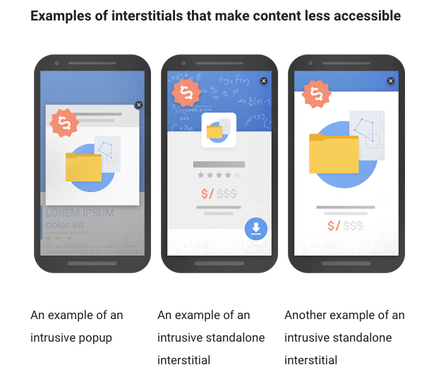 Bad examples for Google interstitials
